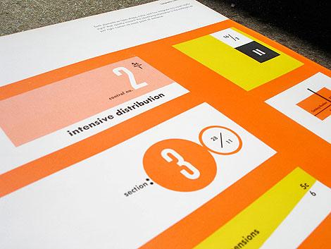 Ladislav Sutnar - design katalog